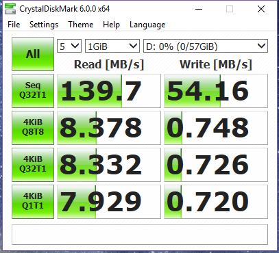 SanDisk Ultra Flair USB 3.0 64GB Flash drive test