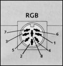 zx-spectrum-rgb-pinout